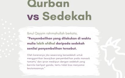 Qurban VS Sedekah
